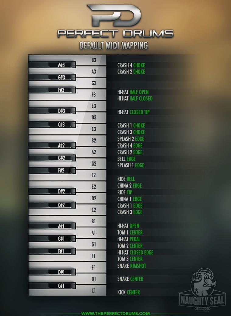 PD_MIDI MAP
